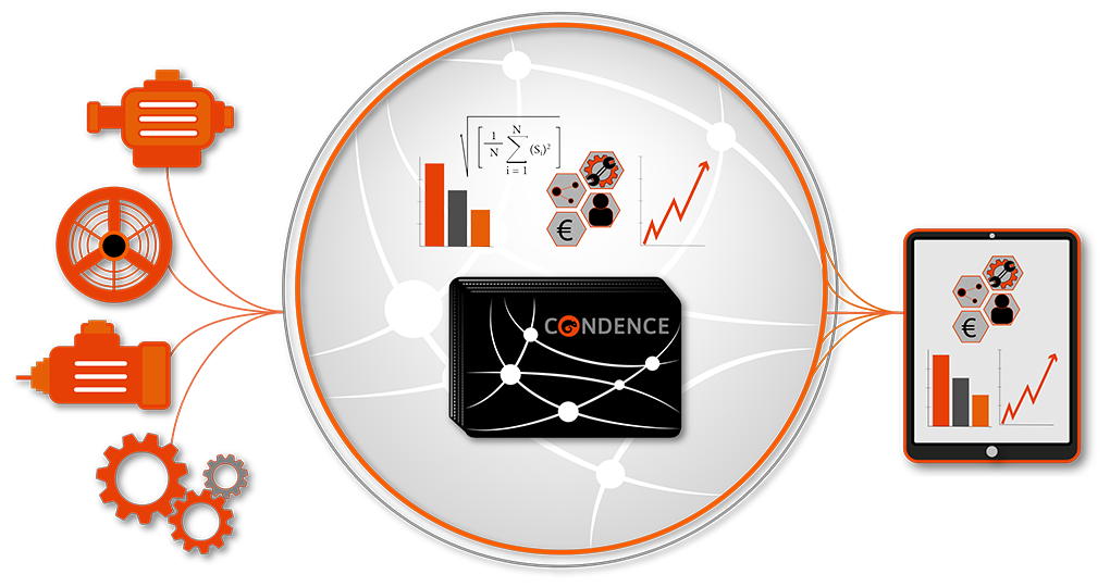 Picture_Infograf_Landingpage_with_Condence_box